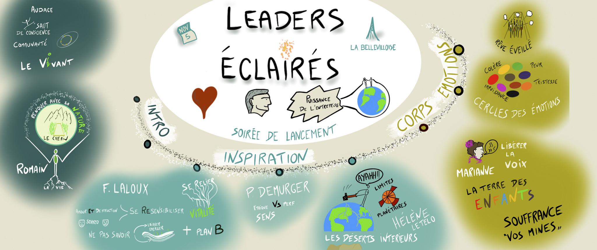 Le leadership Régénératif